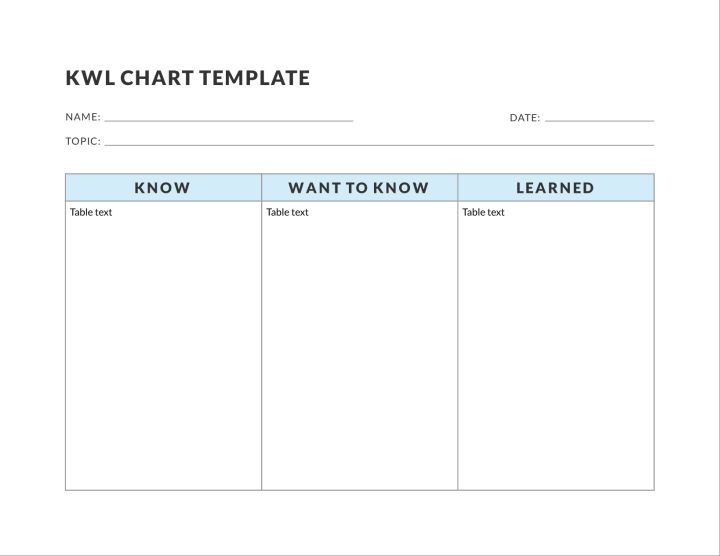 KWL Chart Education Template
