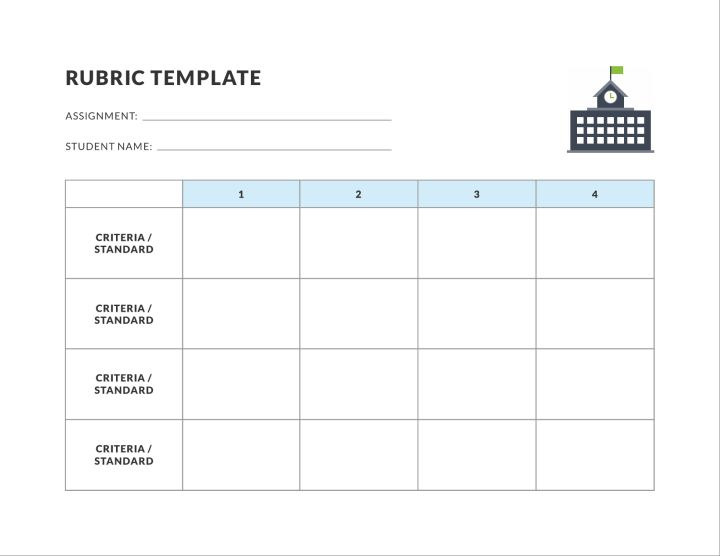Rubric 4-pt Education Template