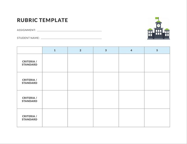 Rubric 5-pt Education Template