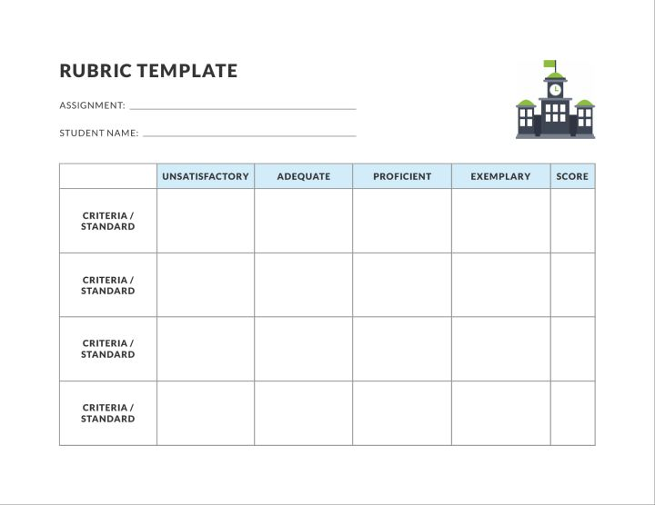 Rubric Education Template