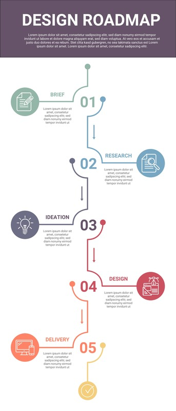Design roadmap infographic template