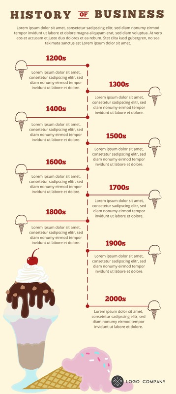 History of business infographic template