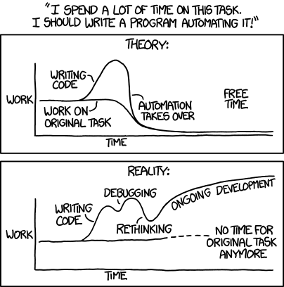 XKCD about automation efforts